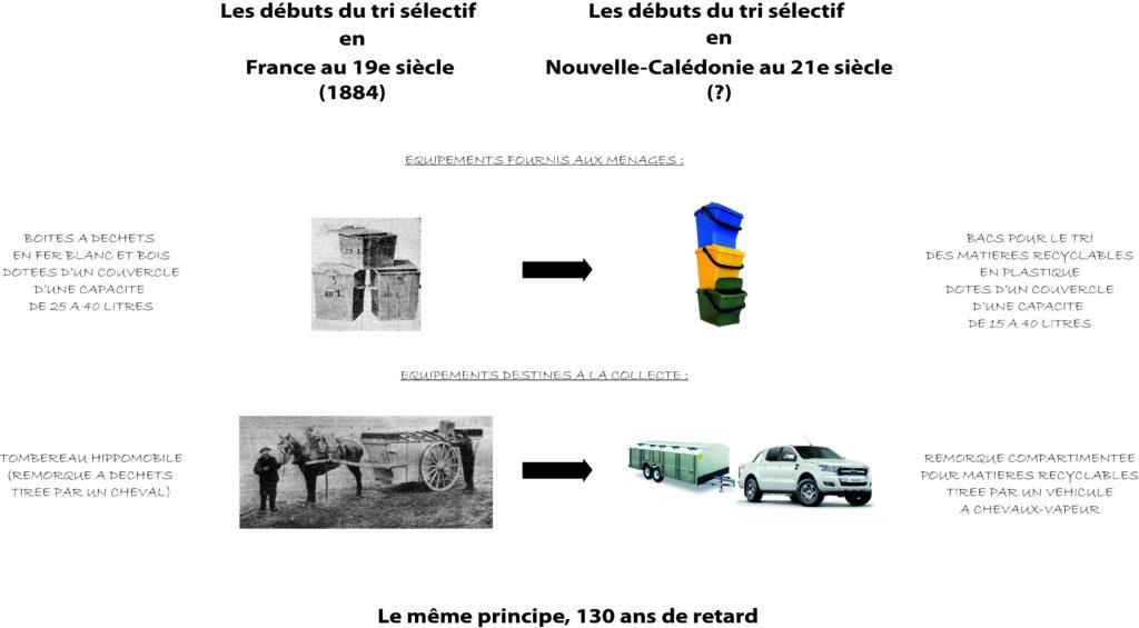 evolution-poubelle2